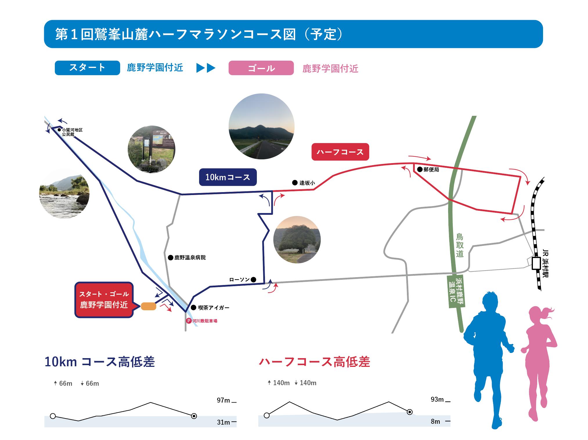 20201105鷲峯ハーフマラソンコース(予定)